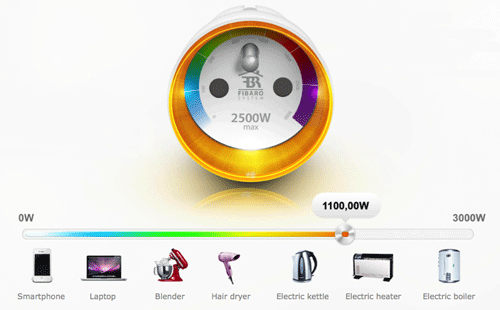 Fibaro_Wall_Plug_Power_Use.png